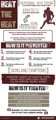Infographic about heat exhaustion safety for athletes