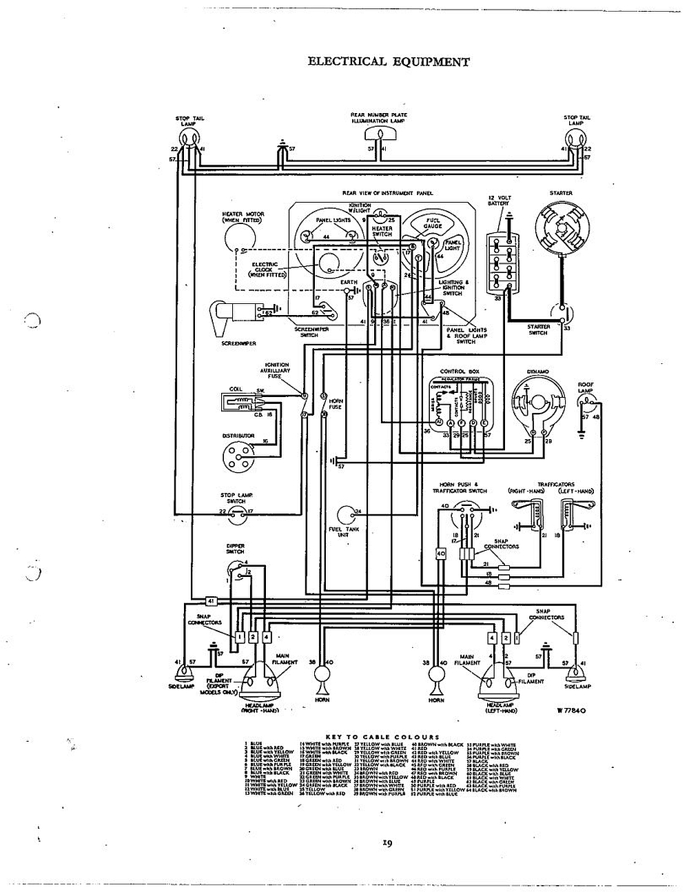 hight resolution of 1980 triumph tr7 wiring diagram wiring diagram centre wiring diagram for triumph tr7 1976