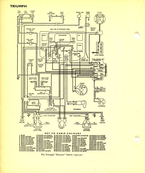 small resolution of triumph renown 1950 1952 wiring diagram triumph roadster