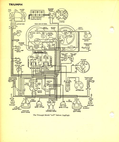 small resolution of 1965 triumph spitfire mkii wiring diagram wiring library rh 71 codingcommunity de triumph wiring diagrams 04 maxima triumph wiring diagram simple