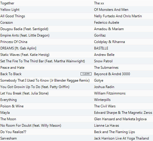 Autumnal Equinox 2013 playlist as of 9-17