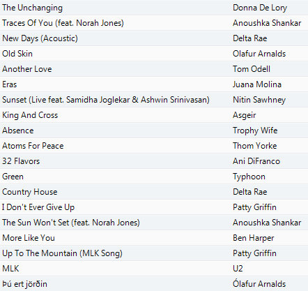 Playlist Jan 25 2014 to...