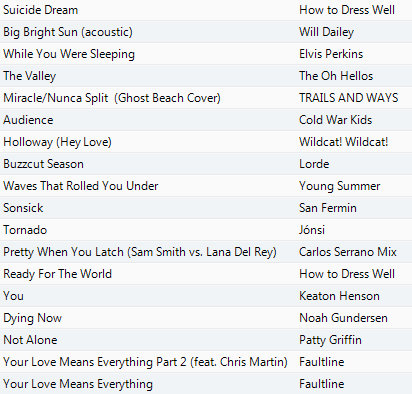 Beginning of August 2014 Playlist