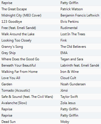 End of August - beg of sept 2014 Playlist