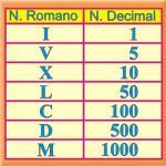numeros_romanos 2