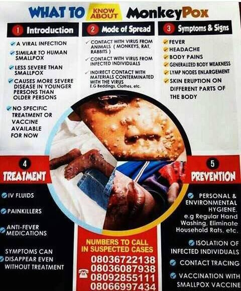 What you should know about Monkeypox
