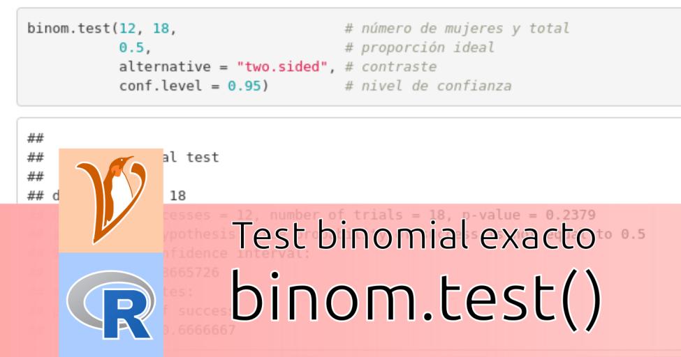 Intervalos de confianza de una proporción con el test binomial en R