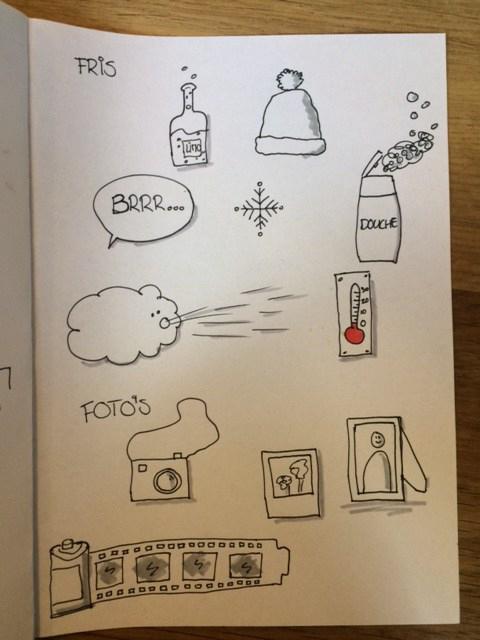 Voorbeeld Symbolen Bibliohteek - zakelijk tekenen