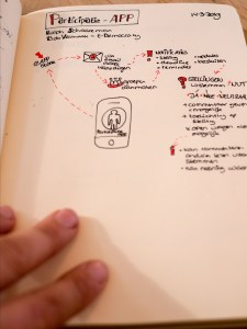 Voorbeeld visueel notuleren Sketchnotes 30
