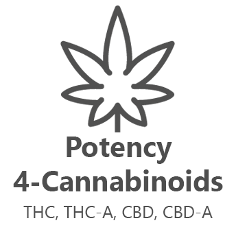 Web store icon for Cannabis Potency chemistry test.