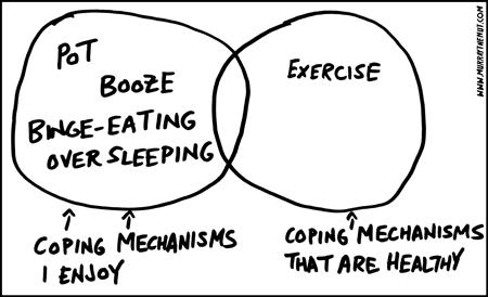 copingven