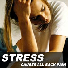 stress-causes-back-pain