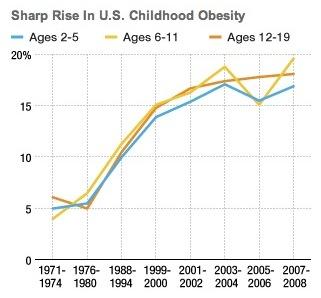 Kids-Obesity.jpg