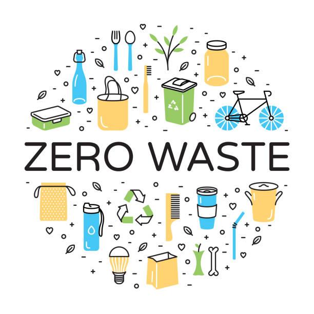 Logo Zero Waste