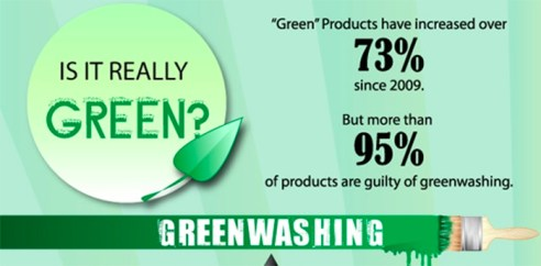 Greenwashing 0 eco