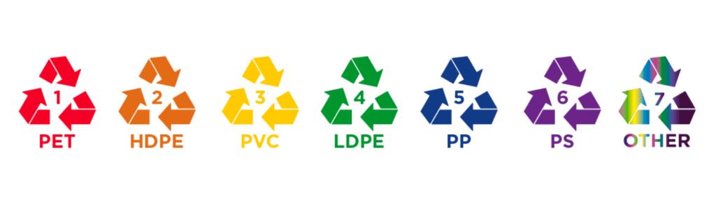 Clasificacón plásticos- Vive green