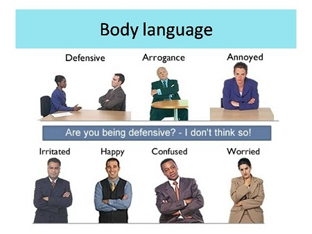 Body Language And Non Verbal Communications Vive Groups