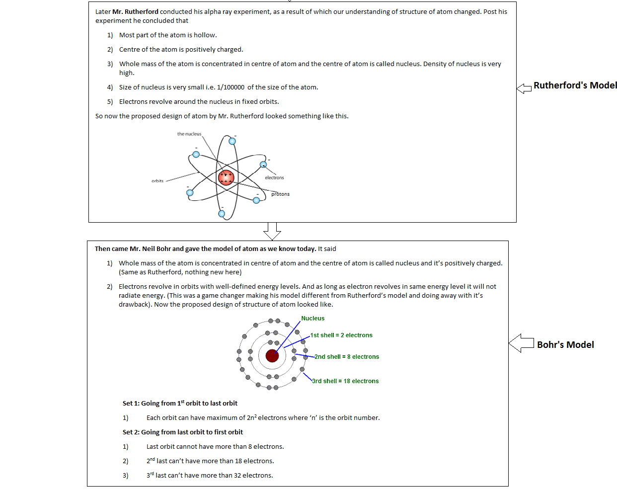 hight resolution of story of atomic structure2