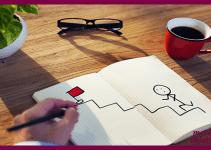 Aprenda alcançar suas metas e objetivos: 9 COISAS QUE AS PESSOAS DE SUCESSO FAZEM DIFERENTE DAS OUTRAS PESSOAS!