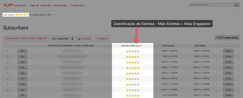 mailchimp estrelas O Poder do Email Marketing: Como Criar uma Lista de Email Poderosa