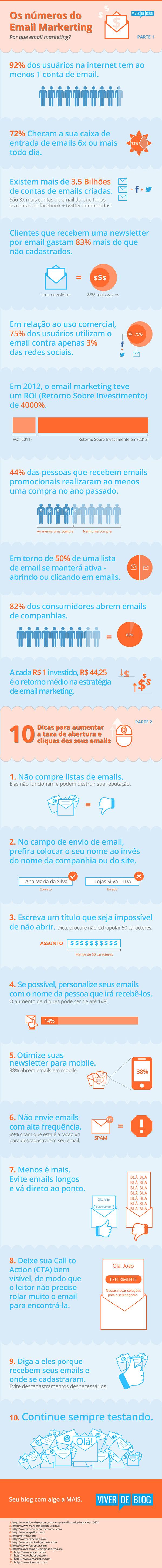 Infográfico Números no Email Marketing