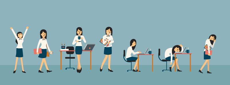 Importância qualidade de vida no trabalho - Viver de Blog