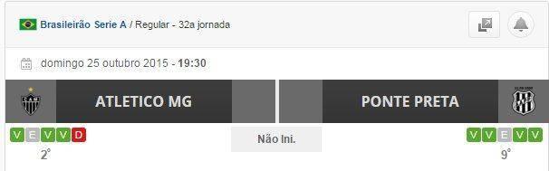 Domingo as 19h30m – Atlético Mineiro vs Ponte Preta