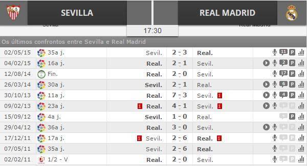 ultimos confrontos 2 Sevilla vs Real Madrid