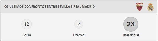 ultimos confrontos Sevilla vs Real Madrid_mini