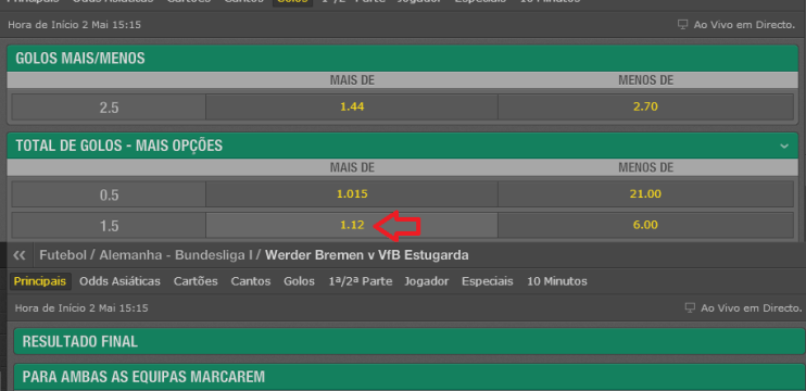 Análise: Werder Bremen x Stuttgart (aposta)