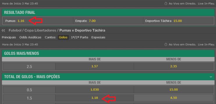 Análise: Pumas x Deportivo Táchira (aposta)