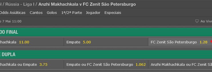 Prognóstico: Anzhi Makhachkala x Zenit St Petersburg