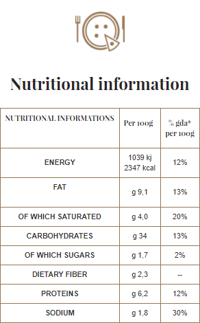 A Pizza - Nutritional information - 02. Primavera gluten-free