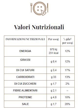 A Pizza - Valori nutrizionali - 01. Margherita senza glutine