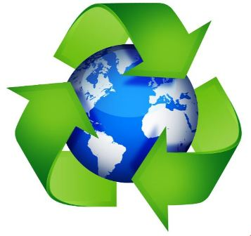 Why Recycling is Important and how it ties back to your yoga practice.