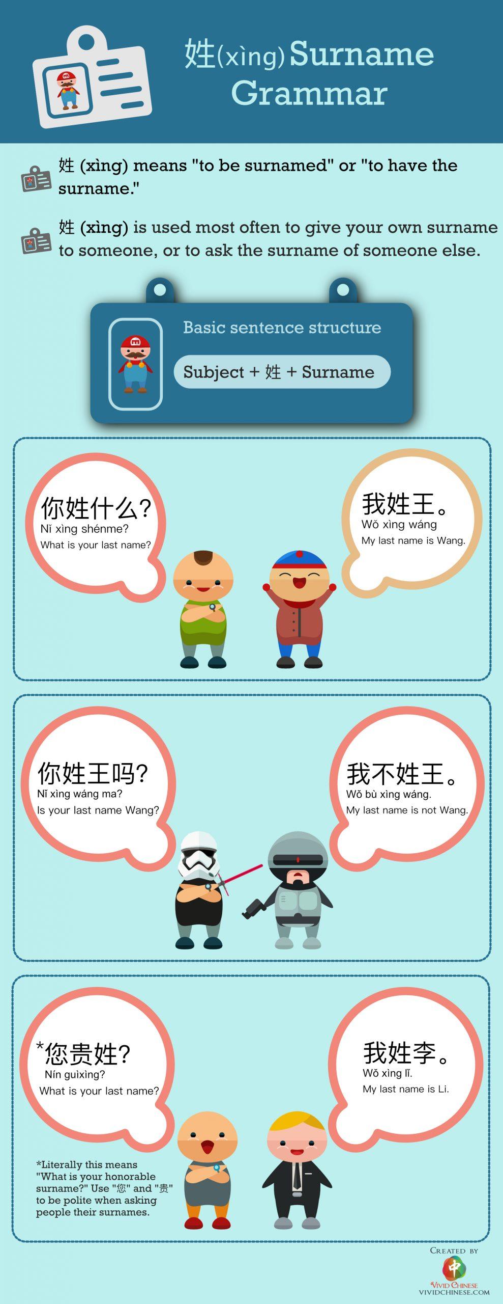 Surname Grammar 姓 xìng - Vivid Chinese