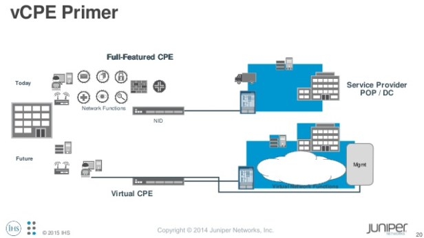 spirent-service-provider-experience-with-nfv-20-638