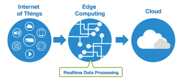 diagram-edge-computing-1024x576.png