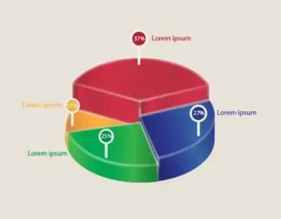 3D Pie Chart in Adobe Illustrator