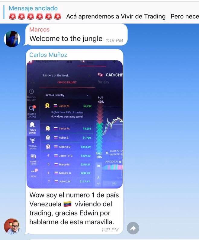 Canal telegram opciones binarias señales gratis