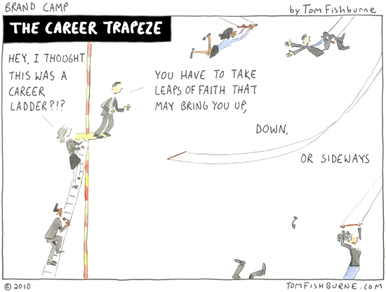 The Dark Triad and how to climb corporate ladder faster