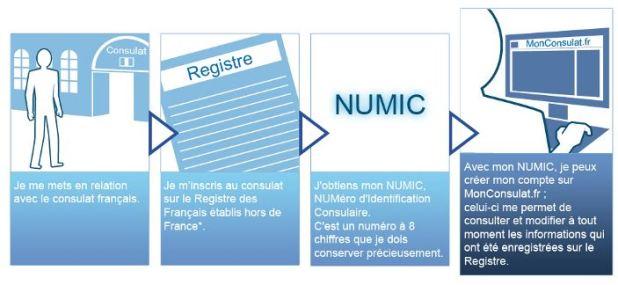 carte consulat francais