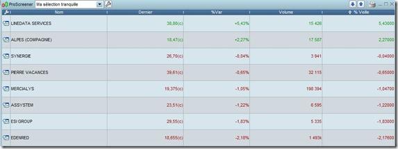 Screener pour détercter quelles actions acheter en bourse à long terme