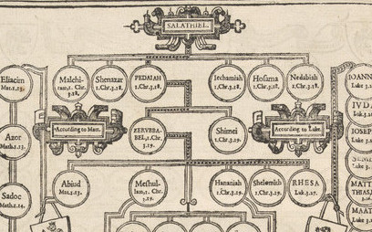 Genealogy Chart from the King James Version, 1611.