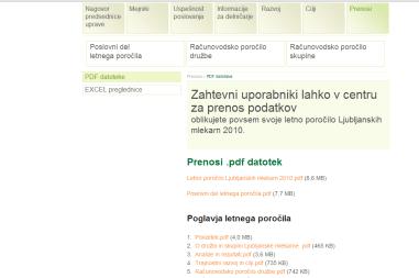 interactive annual report Ljubljanske mlekarne - download centre