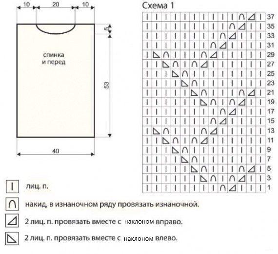 Схема узора и выкройка узора