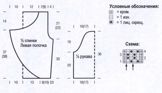 Выкройка жакета, схема узора и условные обозначения