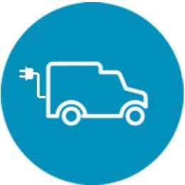 Elektrische bedrijfswagens