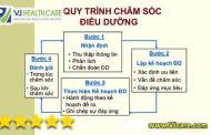 Quy trình điều dưỡng 4 bước tại Việt Nam