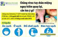 Infographic: Chủng virus tay chân miệng nguy hiểm quay lại, cần lưu ý gì?